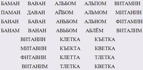 Особенности фонематического восприятия у дошкольников со стёртой дизартрией