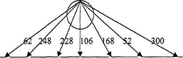 Особенности развития одарённых детей в процессе обучения математике в 5-6 классах