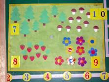 Роль освітньо-виховних занять у підготовці дітей п'ятого року життя до навчання у школі